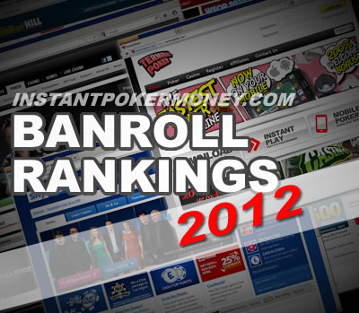 IPM bankroll rankings