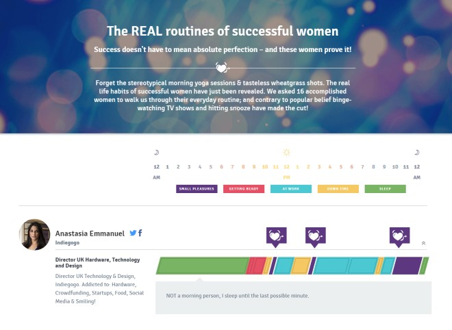 The real routines of successful women
