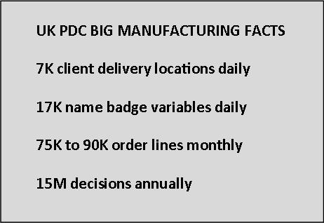 PDC BIG Manufacturing Facts 2019